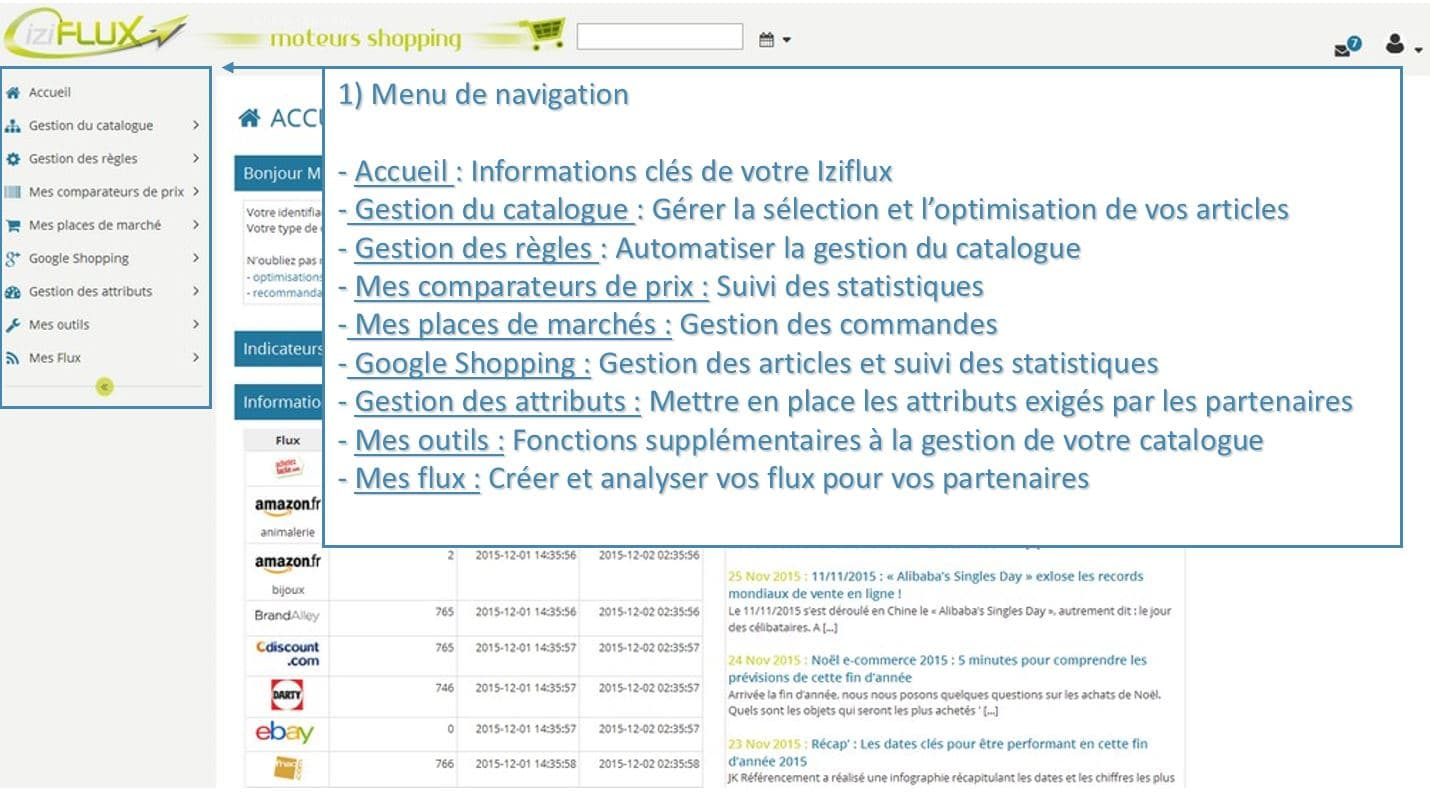 explication_accueil_iziflux
