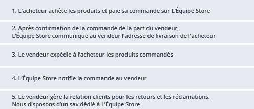 marketplaceequipestore